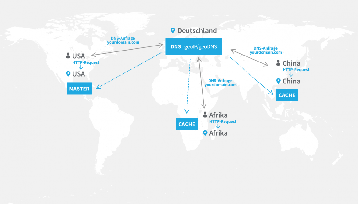Infografik: Globale Serververfügbarkeit